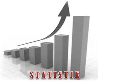 Pengertian-Statistik-Menurut-Ahli,-Manfaat,-Jenis,-Ruang-Lingkup,-Pembagian-&-Contoh